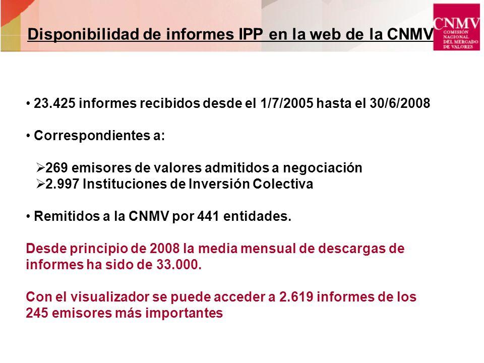 Disponibilidad de informes IPP en la web de la CNMV 23.425 informes recibidos desde el 1/7/2005 hasta el 30/6/2008 Correspondientes a: 269 emisores de