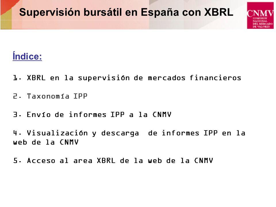 Supervisión bursátil en España con XBRL Índice: 1. XBRL en la supervisión de mercados financieros 2. Taxonomía IPP 3. Envío de informes IPP a la CNMV