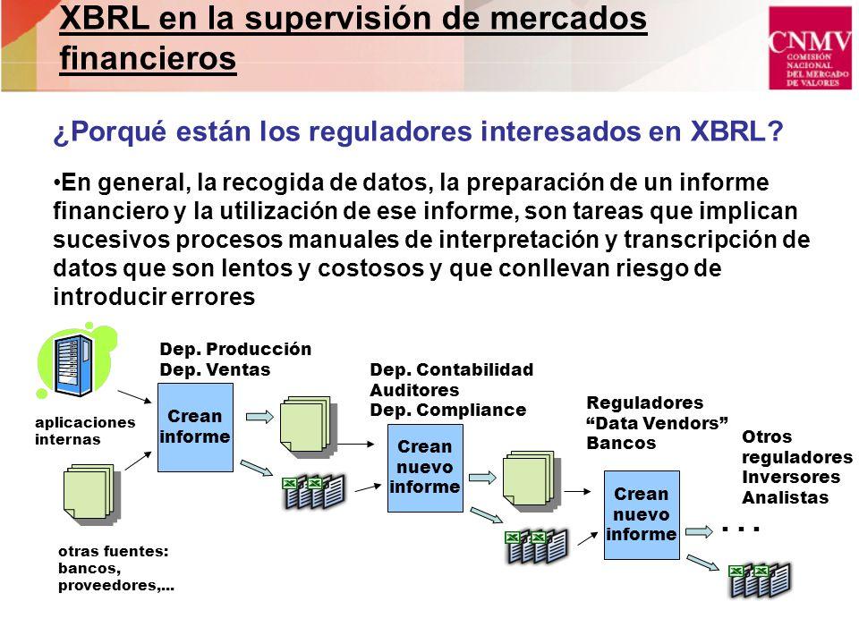 XBRL en la supervisión de mercados financieros ¿Porqué están los reguladores interesados en XBRL? En general, la recogida de datos, la preparación de