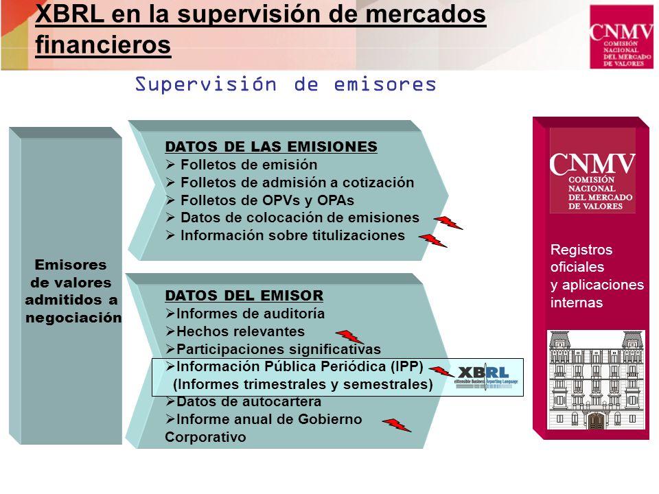 Emisores de valores admitidos a negociación DATOS DEL EMISOR Informes de auditoría Hechos relevantes Participaciones significativas Información Públic