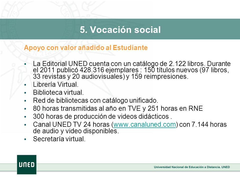 5. Vocación social Apoyo con valor añadido al Estudiante La Editorial UNED cuenta con un catálogo de 2.122 libros. Durante el 2011 publicó 428.316 eje