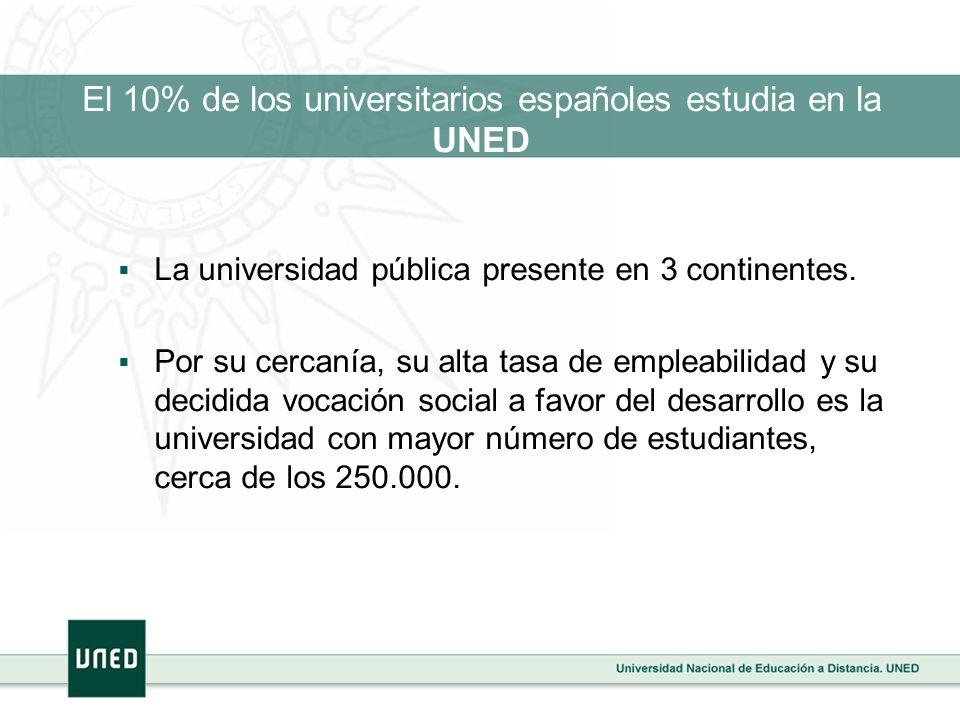 El 10% de los universitarios españoles estudia en la UNED La universidad pública presente en 3 continentes. Por su cercanía, su alta tasa de empleabil