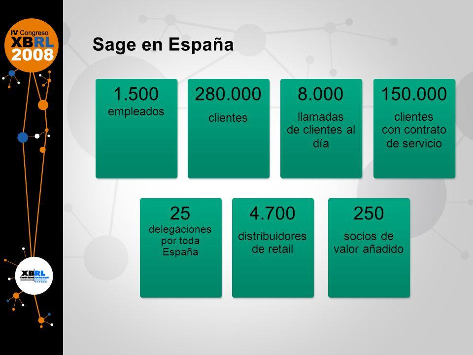 Estrategia Sage en España G.Cuenta / Admón.