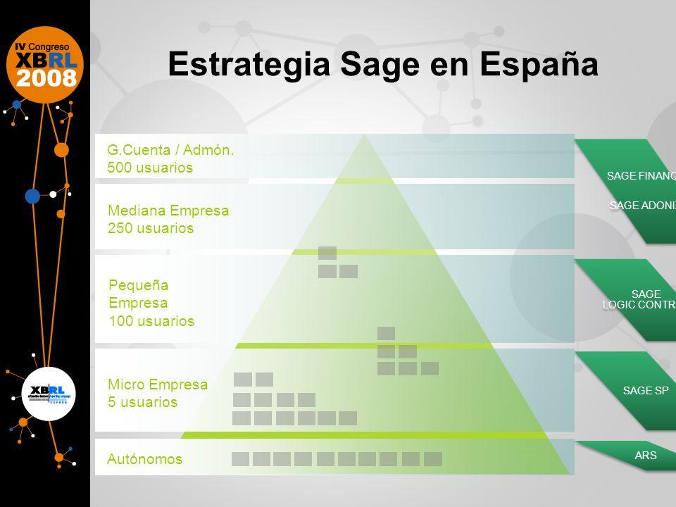 Sage España y XBRL Participación en el desarrollo de la taxonomía XBRL del PGC2007, como miembro de la asociación XBRL España.