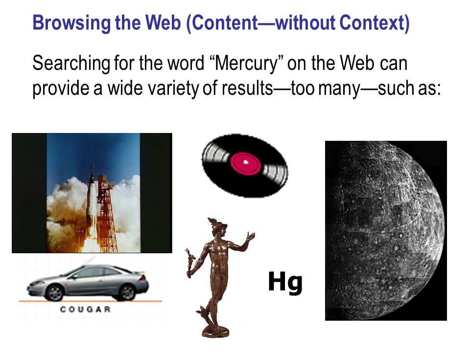 Chemical Industry Auto Industry Publishing or Mythology Music Industry Aerospace Industry Astronomy Content in Context (Industry-specific)