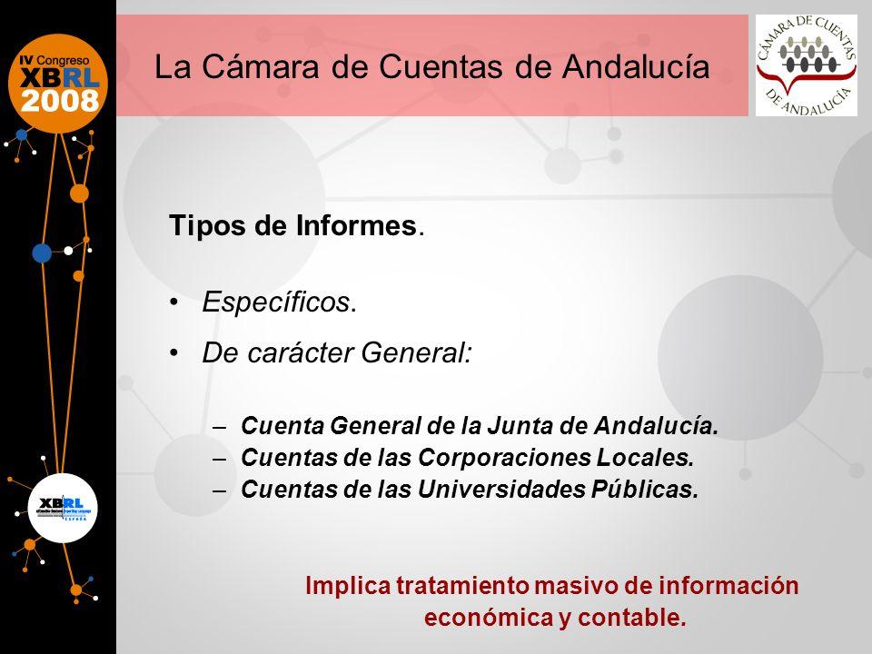 Tipos de Informes.Específicos. De carácter General: –Cuenta General de la Junta de Andalucía.