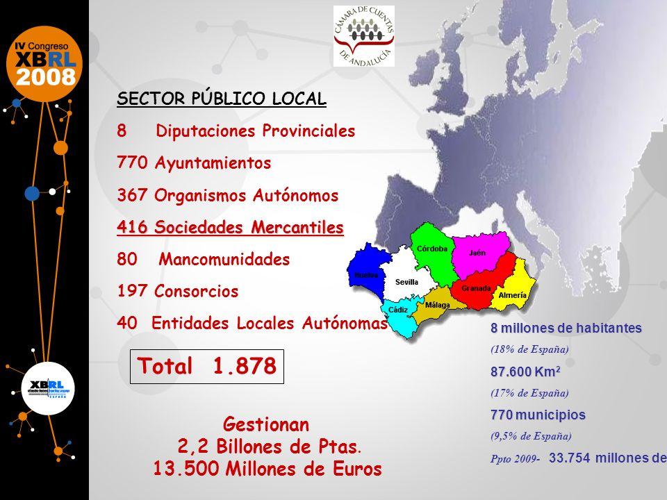 Tipos de Informes. Específicos. De carácter General: –Cuenta General de la Junta de Andalucía. –Cuentas de las Corporaciones Locales. –Cuentas de las