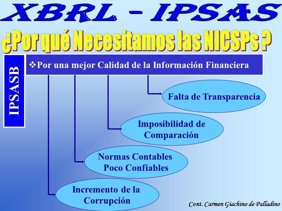 Cont. Carmen Giachino de Palladino Por una mejor Calidad de la Información Financiera Falta de Transparencia Incremento de la Corrupción Normas Contab