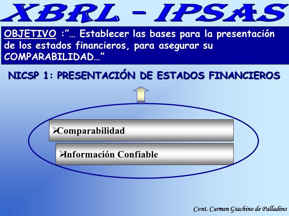Cont. Carmen Giachino de Palladino Comparabilidad Información Confiable NICSP 1: PRESENTACIÓN DE ESTADOS FINANCIEROS OBJETIVO :… Establecer las bases