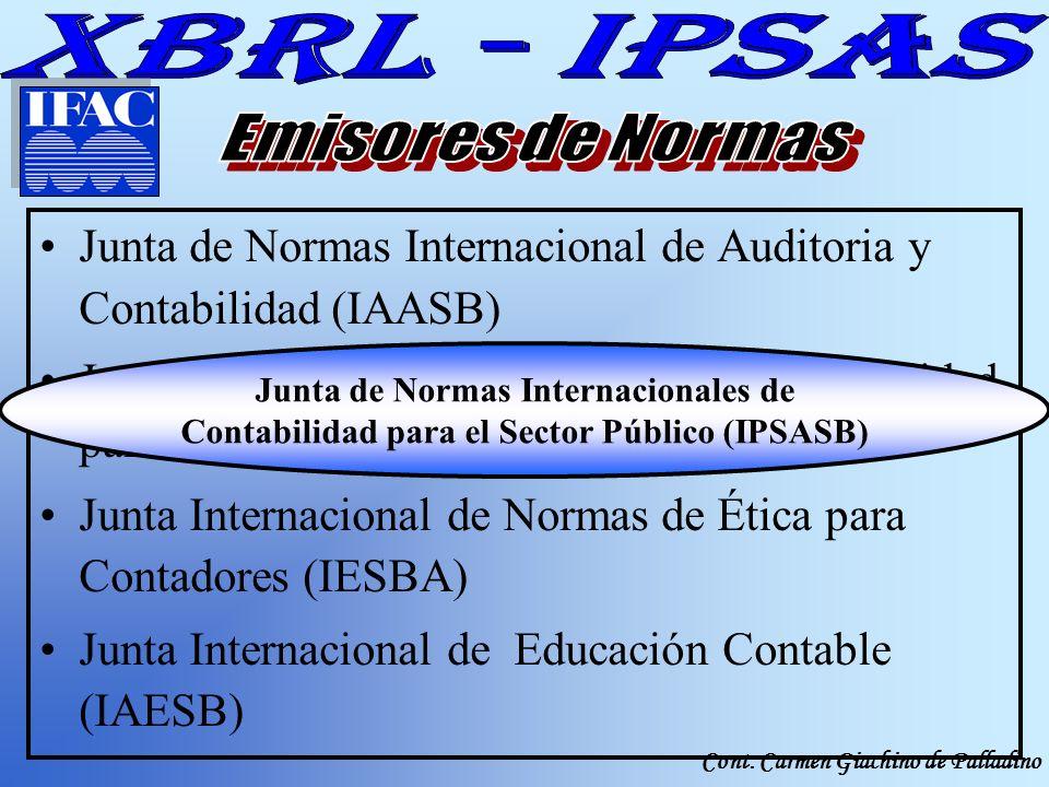 Cont. Carmen Giachino de Palladino Junta de Normas Internacional de Auditoria y Contabilidad (IAASB) Junta de Normas Internacionales de Contabilidad p