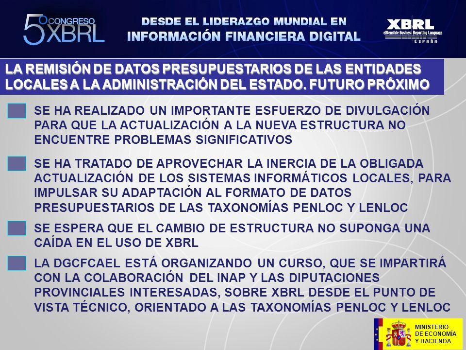 MINISTERIO DE ECONOMÍA Y HACIENDA LA REMISIÓN DE DATOS PRESUPUESTARIOS DE LAS ENTIDADES LOCALES A LA ADMINISTRACIÓN DEL ESTADO. FUTURO PRÓXIMO SE HA R