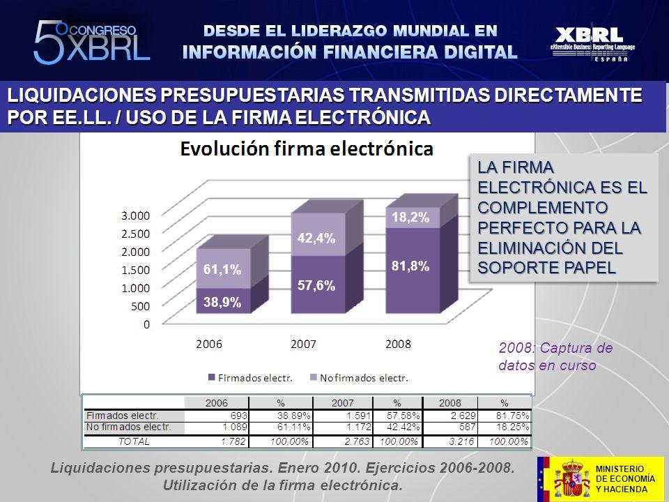MINISTERIO DE ECONOMÍA Y HACIENDA LIQUIDACIONES PRESUPUESTARIAS TRANSMITIDAS DIRECTAMENTE POR EE.LL. / USO DE LA FIRMA ELECTRÓNICA Liquidaciones presu