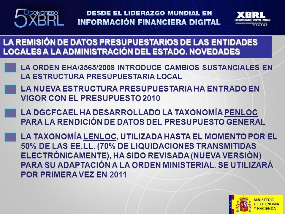 MINISTERIO DE ECONOMÍA Y HACIENDA LA REMISIÓN DE DATOS PRESUPUESTARIOS DE LAS ENTIDADES LOCALES A LA ADMINISTRACIÓN DEL ESTADO. NOVEDADES LA ORDEN EHA