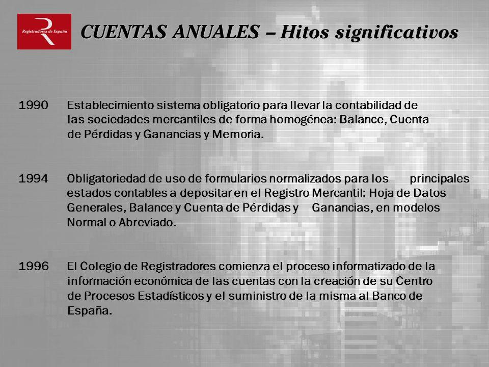 1990 Establecimiento sistema obligatorio para llevar la contabilidad de las sociedades mercantiles de forma homogénea: Balance, Cuenta de Pérdidas y G