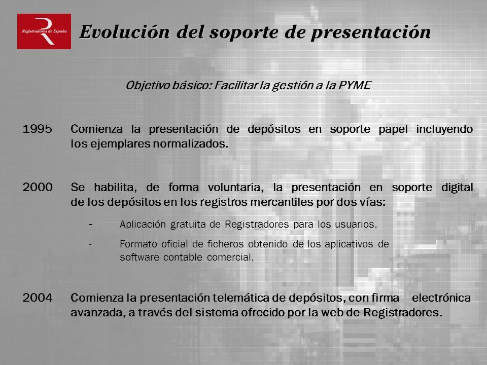 Objetivo básico: Facilitar la gestión a la PYME 1995 Comienza la presentación de depósitos en soporte papel incluyendo los ejemplares normalizados. 20