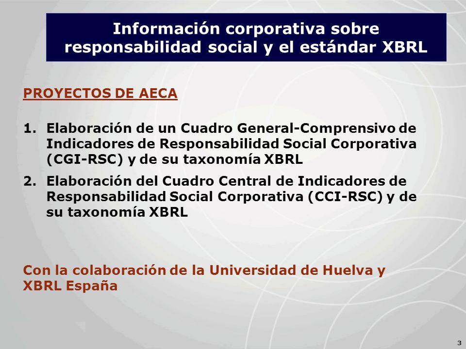 PROYECTOS DE AECA 1.Elaboración de un Cuadro General-Comprensivo de Indicadores de Responsabilidad Social Corporativa (CGI-RSC) y de su taxonomía XBRL 3 2.Elaboración del Cuadro Central de Indicadores de Responsabilidad Social Corporativa (CCI-RSC) y de su taxonomía XBRL Con la colaboración de la Universidad de Huelva y XBRL España Información corporativa sobre responsabilidad social y el estándar XBRL