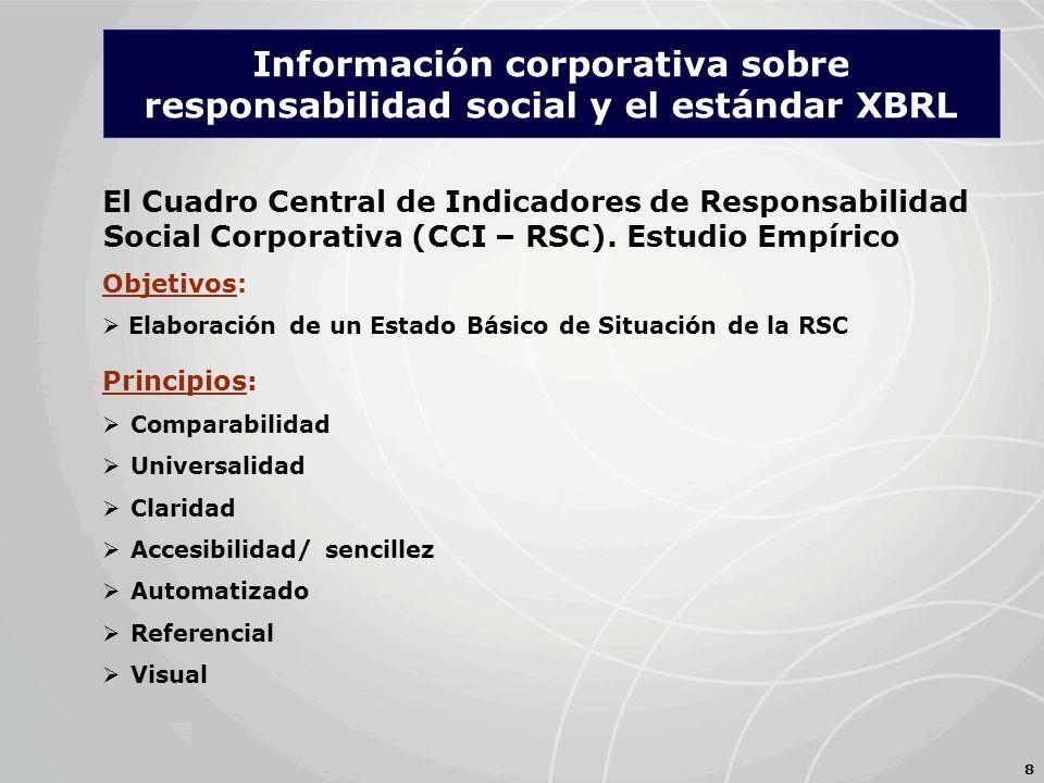 El Cuadro Central de Indicadores de Responsabilidad Social Corporativa (CCI – RSC).