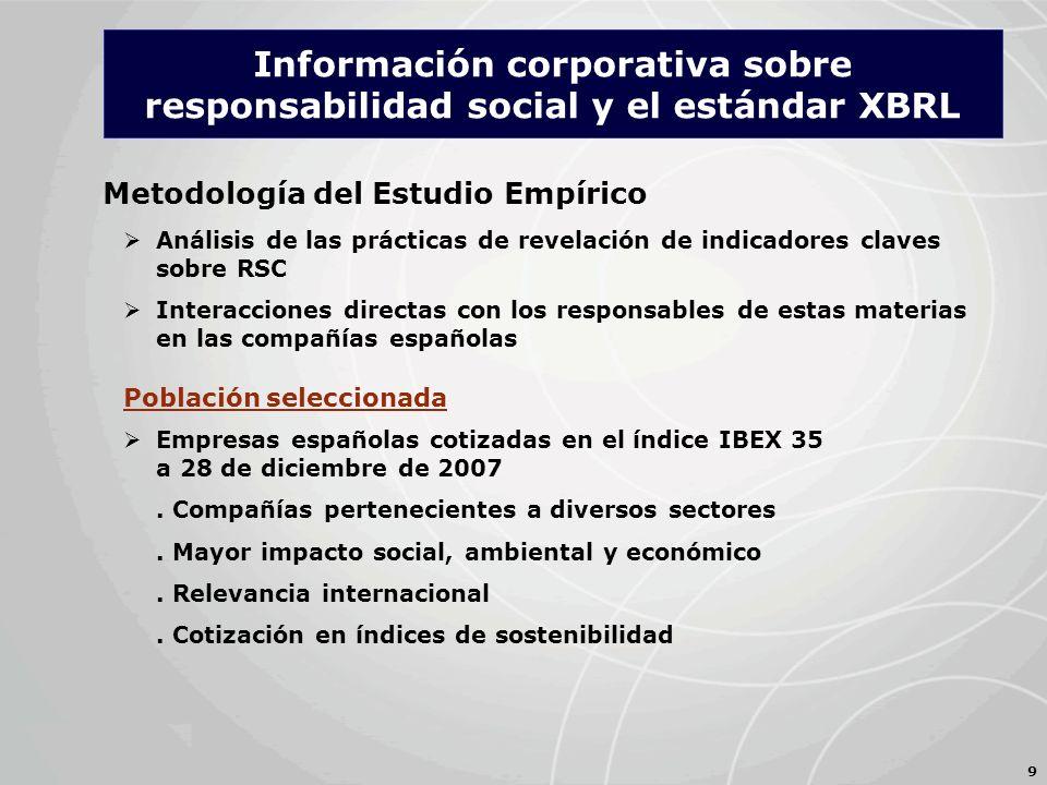 Metodología del Estudio Empírico Análisis de las prácticas de revelación de indicadores claves sobre RSC Interacciones directas con los responsables de estas materias en las compañías españolas Población seleccionada Empresas españolas cotizadas en el índice IBEX 35 a 28 de diciembre de 2007.