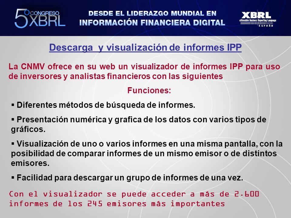 Descarga y visualización de informes IPP La CNMV ofrece en su web un visualizador de informes IPP para uso de inversores y analistas financieros con l