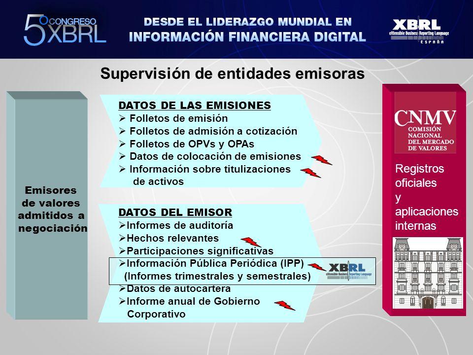 Supervisión de entidades emisoras Emisores de valores admitidos a negociación DATOS DEL EMISOR Informes de auditoría Hechos relevantes Participaciones