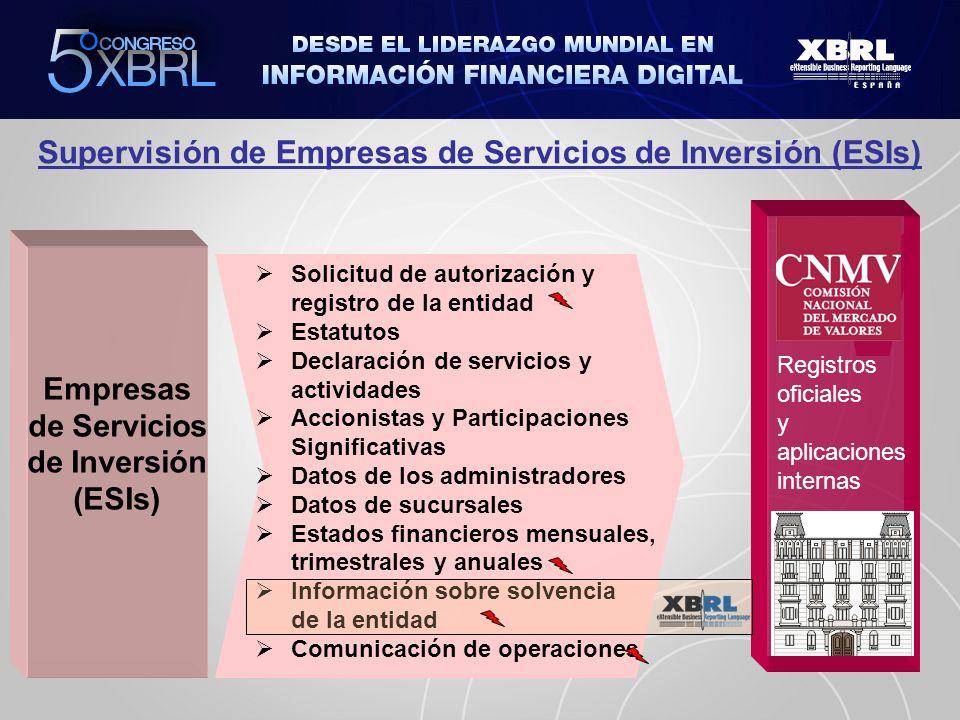 Supervisión de Empresas de Servicios de Inversión (ESIs) Empresas de Servicios de Inversión (ESIs) Solicitud de autorización y registro de la entidad