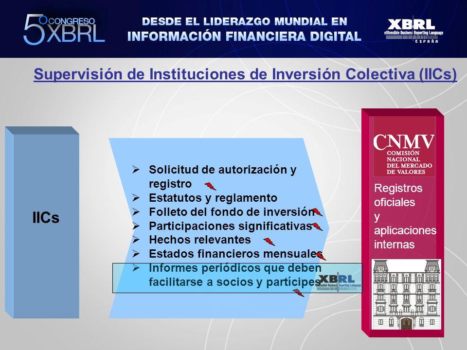 Supervisión de Instituciones de Inversión Colectiva (IICs) IICs Solicitud de autorización y registro Estatutos y reglamento Folleto del fondo de inver