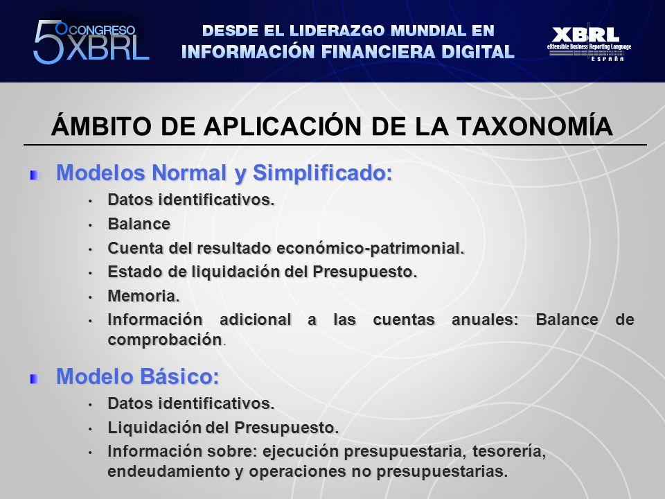 Modelos Normal y Simplificado: Datos identificativos. Datos identificativos. Balance Balance Cuenta del resultado económico-patrimonial. Cuenta del re