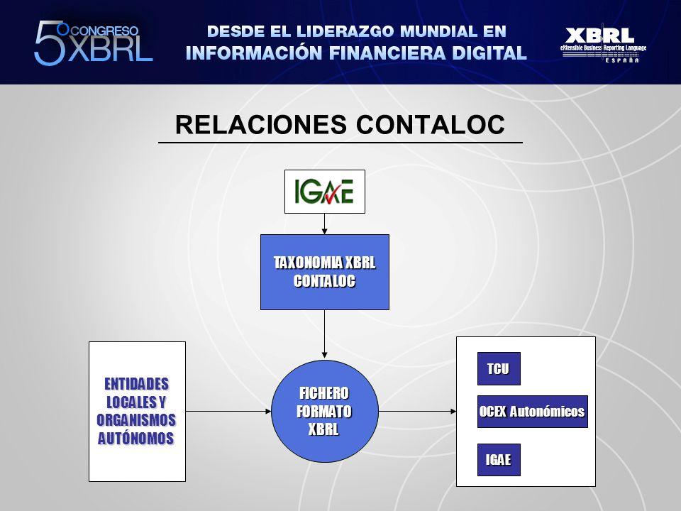 RELACIONES CONTALOC TCUTCU OCEX Autonómicos IGAEIGAE TAXONOMIA XBRL CONTALOC CONTALOC FICHEROFORMATOXBRLFICHEROFORMATOXBRL ENTIDADES LOCALES Y ORGANIS