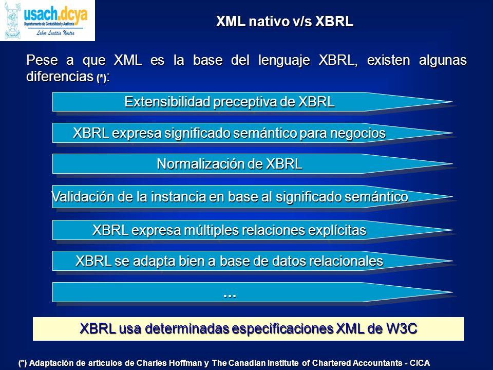 Pese a que XML es la base del lenguaje XBRL, existen algunas diferencias (*) : (*) Adaptación de artículos de Charles Hoffman y The Canadian Institute of Chartered Accountants - CICA XML nativo v/s XBRL Extensibilidad preceptiva de XBRL XBRL expresa significado semántico para negocios Normalización de XBRL Validación de la instancia en base al significado semántico XBRL expresa múltiples relaciones explícitas XBRL se adapta bien a base de datos relacionales …… XBRL usa determinadas especificaciones XML de W3C