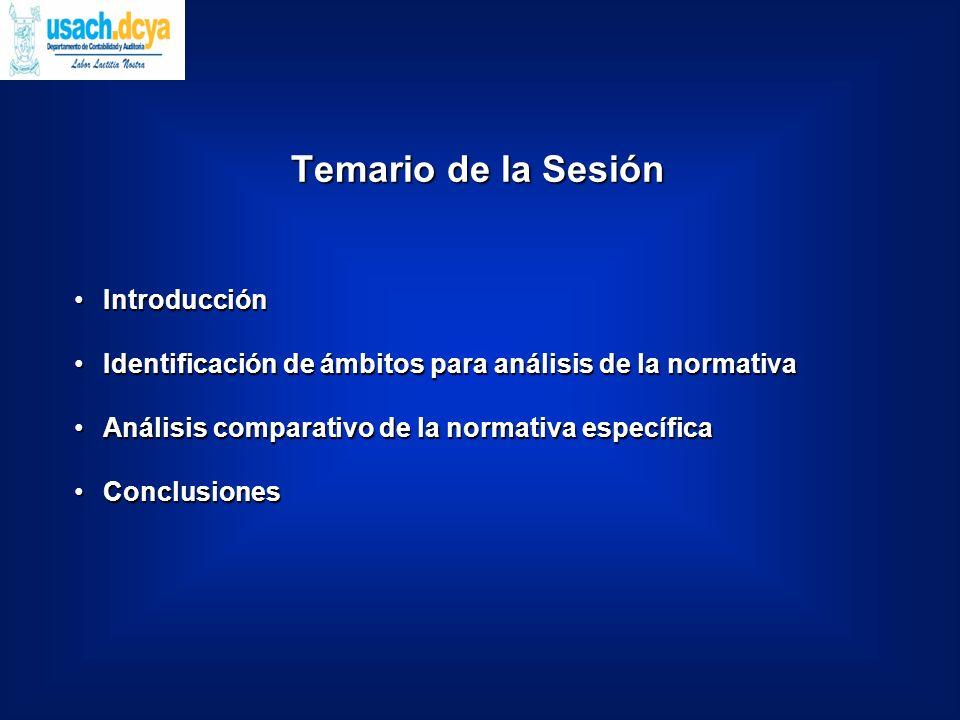 Temario de la Sesión Temario de la Sesión IntroducciónIntroducción Identificación de ámbitos para análisis de la normativaIdentificación de ámbitos para análisis de la normativa Análisis comparativo de la normativa específicaAnálisis comparativo de la normativa específica ConclusionesConclusiones