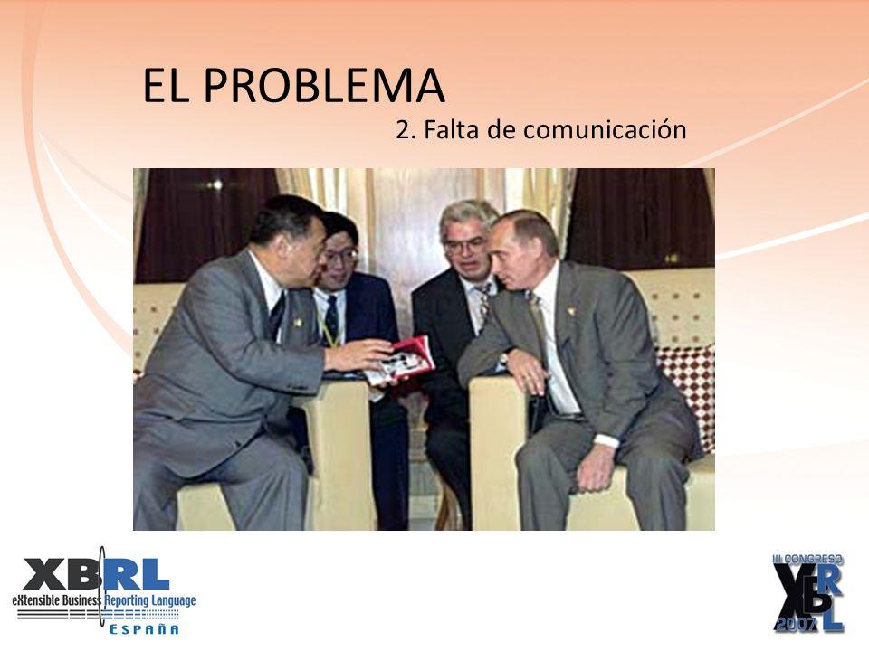 1.El problema 2. Los agentes involucrados 3. XBRL como solución 4.