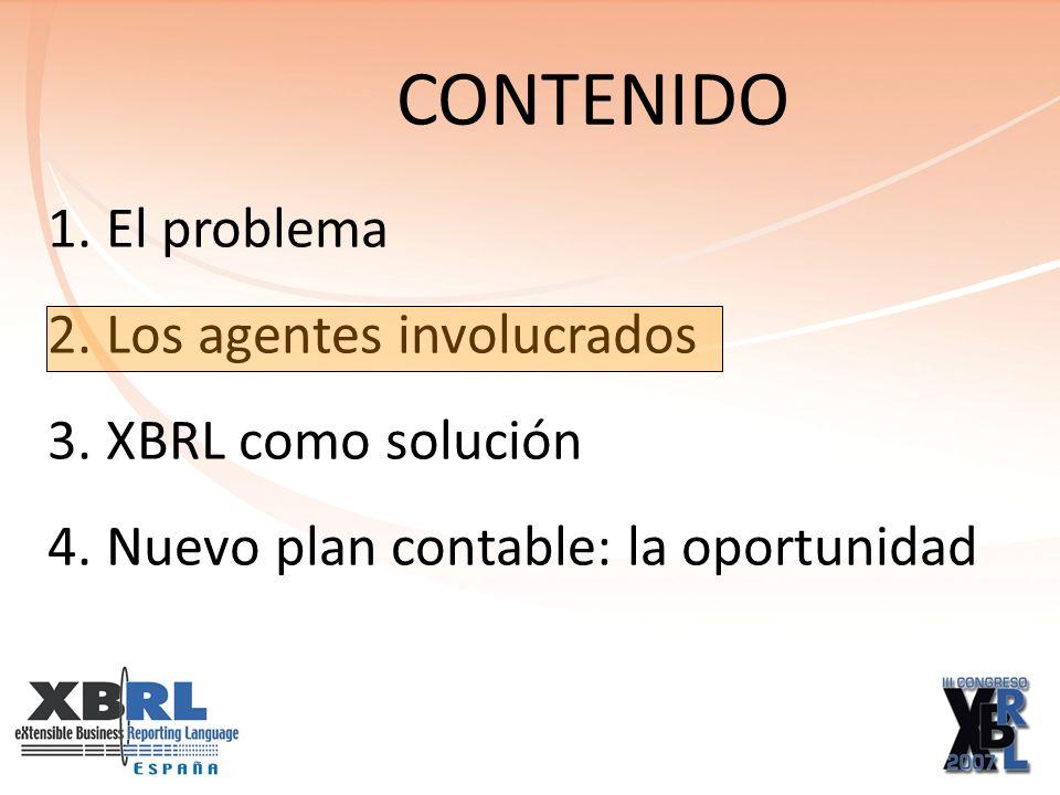 2. LOS AGENTES INVOLUCRADOS 1. Oferentes: las empresas