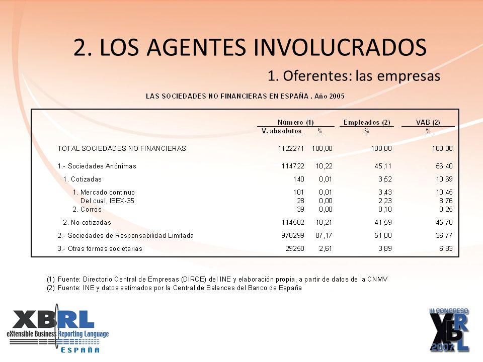 2.LOS AGENTES INVOLUCRADOS 2.