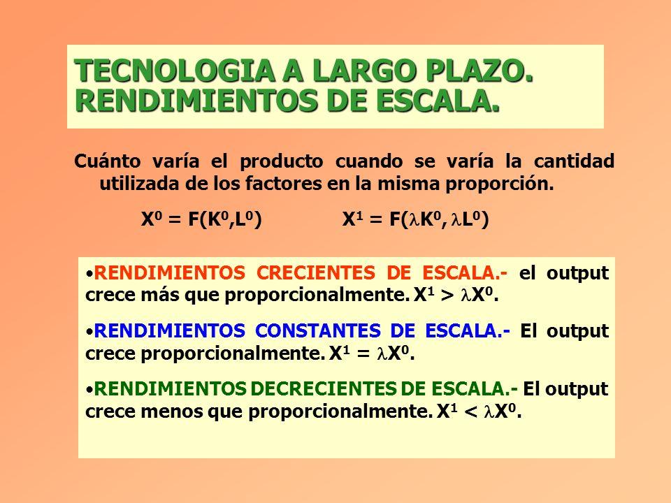 PMg > PMe dPMe/dL > 0PMg > PMe dPMe/dL > 0 PMg = PMe dPMe/dL = 0 Optimo TécnicoPMg = PMe dPMe/dL = 0 Optimo Técnico PMg < PMe dPMe/dL < 0PMg < PMe dPM