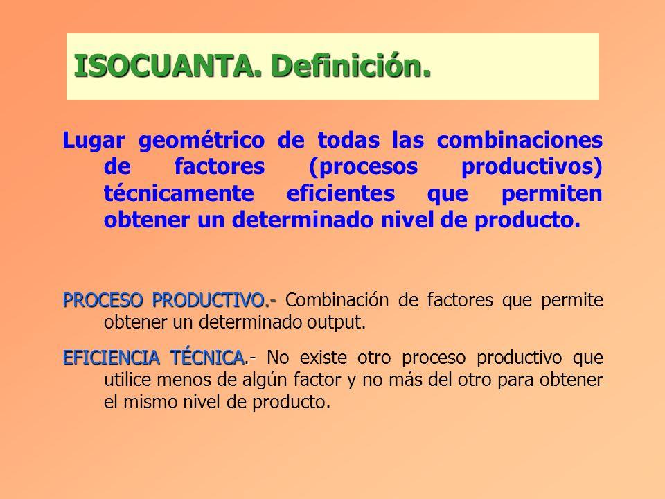 Lugar geométrico de todas las combinaciones de factores (procesos productivos) técnicamente eficientes que permiten obtener un determinado nivel de producto.