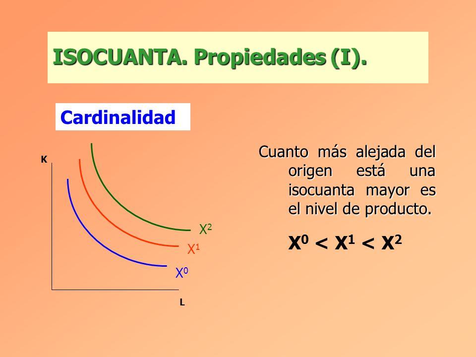 Si los procesos son perfectamente divisibles e independientes, sus combinaciones deben ser técnicamente eficientes. AD isocuanta de X = X 0 ISOCUANTA.