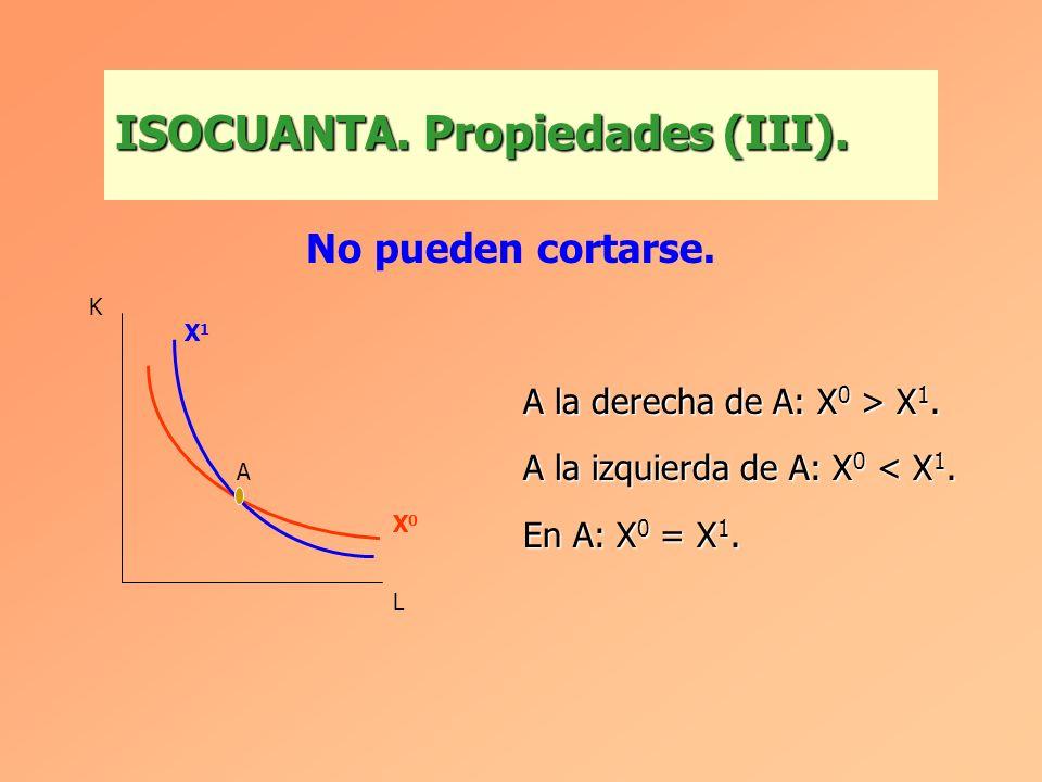 Cualquier combinación lineal de dos procesos productivos permite obtener al menos el mismo nivel de producto. Garantiza la eficiencia técnica. ISOCUAN