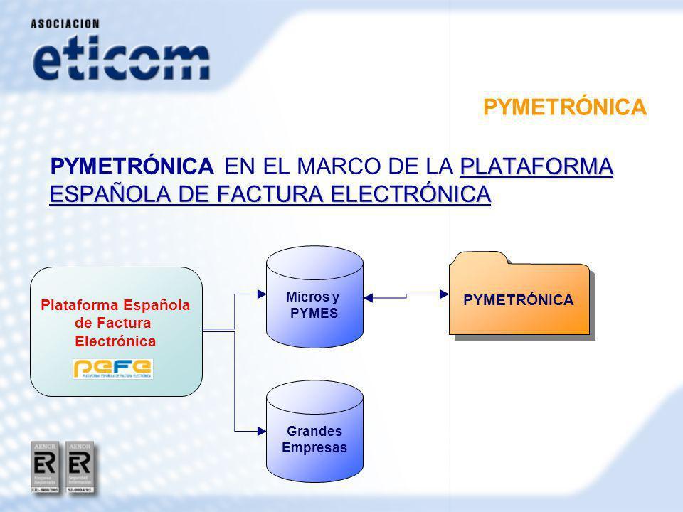 PYMETRÓNICA PLATAFORMA ESPAÑOLA DE FACTURA ELECTRÓNICA PYMETRÓNICA EN EL MARCO DE LA PLATAFORMA ESPAÑOLA DE FACTURA ELECTRÓNICA Plataforma Española de Factura Electrónica Micros y PYMES Grandes Empresas PYMETRÓNICA