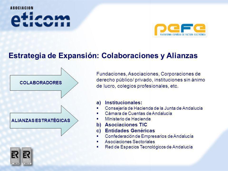 Estrategia de Expansión: Colaboraciones y Alianzas COLABORADORES ALIANZAS ESTRATÉGICAS Fundaciones, Asociaciones, Corporaciones de derecho público/ privado, instituciones sin ánimo de lucro, colegios profesionales, etc.