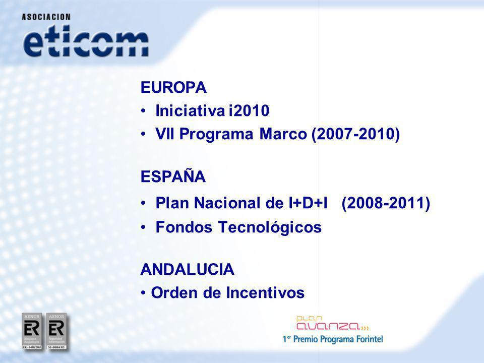 EUROPA Iniciativa i2010 VII Programa Marco (2007-2010) ESPAÑA Plan Nacional de I+D+I (2008-2011) Fondos Tecnológicos ANDALUCIA Orden de Incentivos