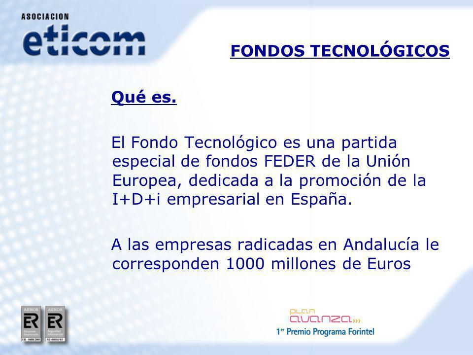FONDOS TECNOLÓGICOS Qué es.