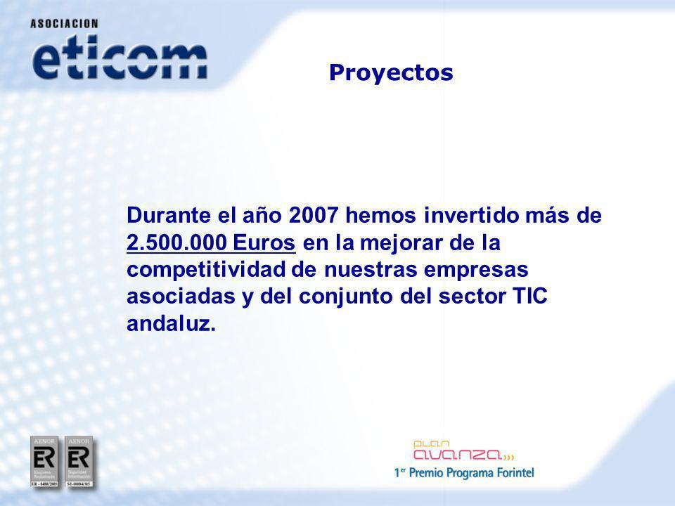 Proyectos Durante el año 2007 hemos invertido más de 2.500.000 Euros en la mejorar de la competitividad de nuestras empresas asociadas y del conjunto del sector TIC andaluz.