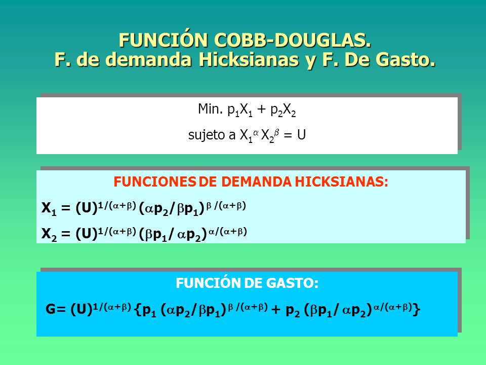 DUALIDAD. Máx. U = U(X 1, X 2 ) s. a p 1 X 1 + p 2 X 2 = m Máx. U = U(X 1, X 2 ) s. a p 1 X 1 + p 2 X 2 = m F.Indirecta de Utilidad: (p 1,p 2,m) = U F