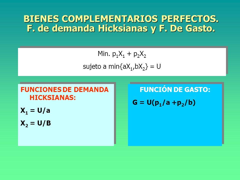 FUNCIÓN COBB-DOUGLAS. F. de demanda Hicksianas y F. De Gasto. Min. p 1 X 1 + p 2 X 2 sujeto a X 1 X 2 = U Min. p1X1 p1X1 + p2X2p2X2 sujeto a X 1 X 2 =