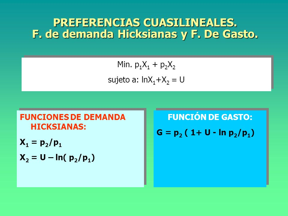 BIENES SUSTITUTOS PERFECTOS. F. de demanda Hicksianas y F. De Gasto. Min. p 1 X 1 + p 2 X 2 sujeto a: aX 1 +bX 2 = U Min. p1X1 p1X1 + p2X2p2X2 sujeto