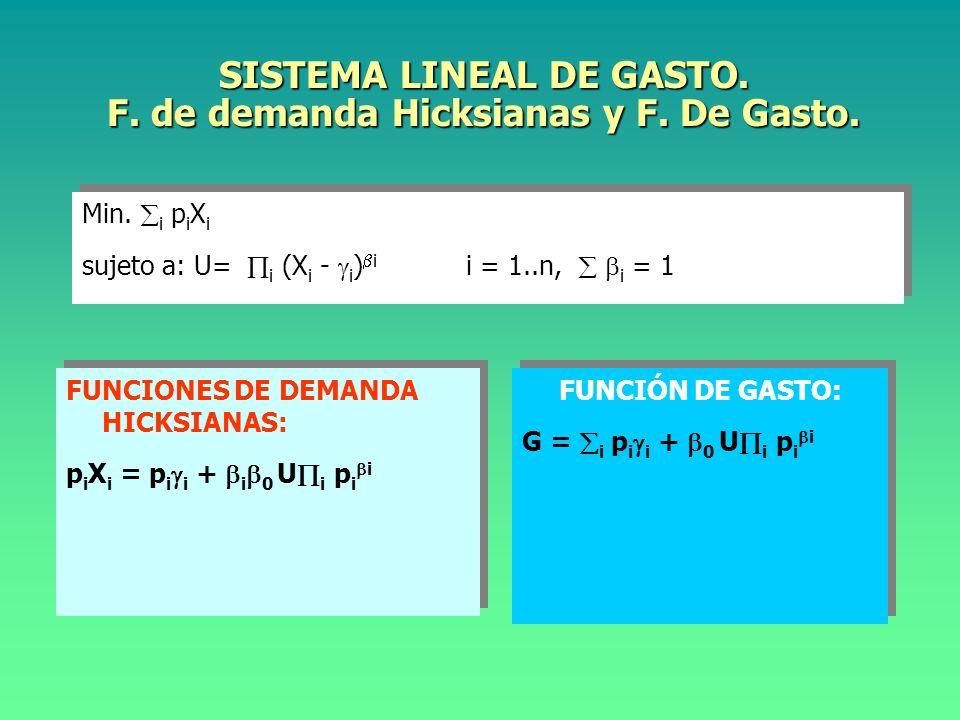 PREFERENCIAS CUASILINEALES. F. de demanda Hicksianas y F. De Gasto. Min. p 1 X 1 + p 2 X 2 sujeto a: lnX 1 +X 2 = U Min. p1X1 p1X1 + p2X2p2X2 sujeto a