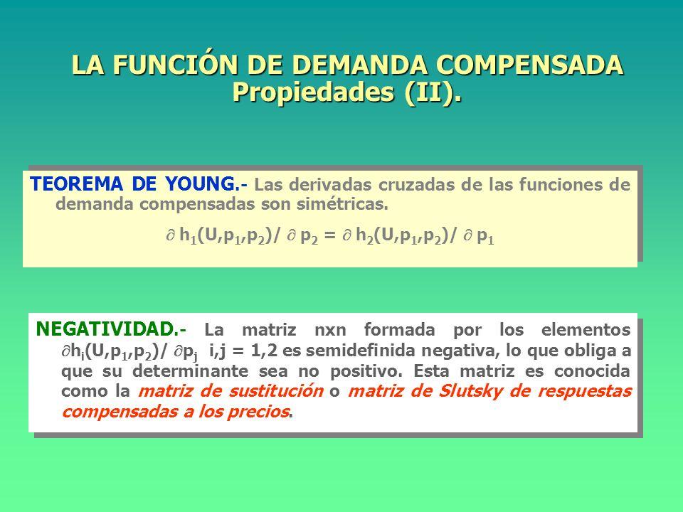 LA FUNCIÓN DE DEMANDA COMPENSADA. Propiedades (I). ADITIVIDAD.- La suma de las funciones de demanda compensadas multiplicadas por su precio es la func