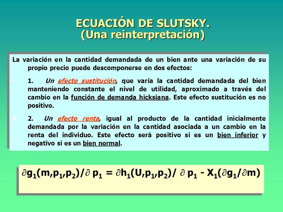 BIENES SUSTITUTOS PERFECTOS.F. de demanda Hicksianas y F.