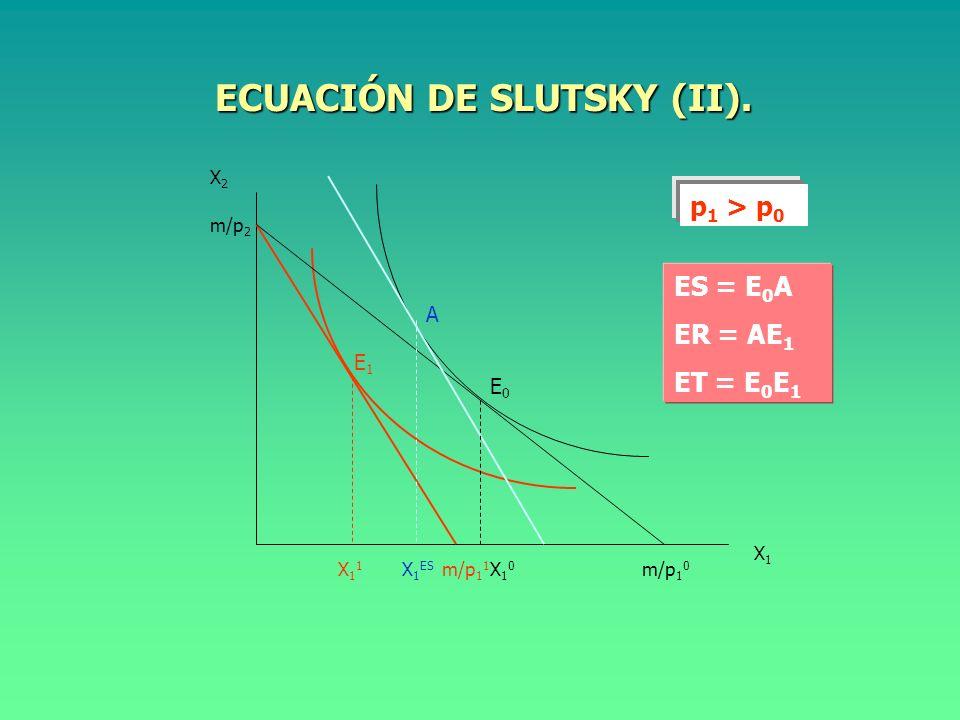 ECUACIÓN DE SLUTSKY. (Una reinterpretación) La variación en la cantidad demandada de un bien ante una variación de su propio precio puede descomponers