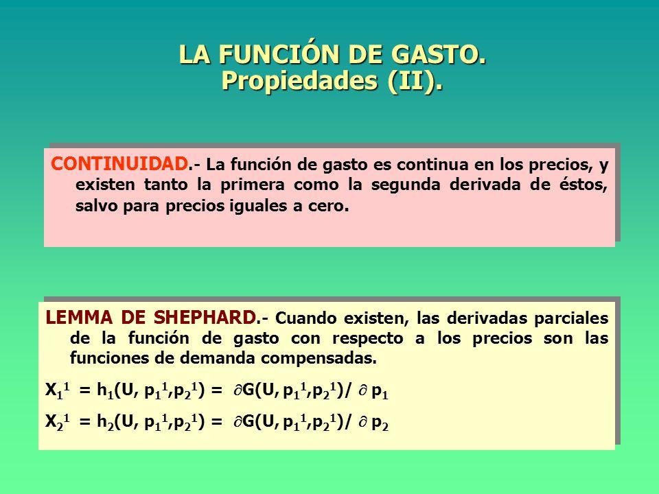 LA FUNCIÓN DE GASTO. Propiedades (I). HOMOGENEIDAD.- La función de gasto es homogénea de grado 1 en los precios. G(U, p 1, p 2 ) = G(U, p 1, p 2 ) HOM
